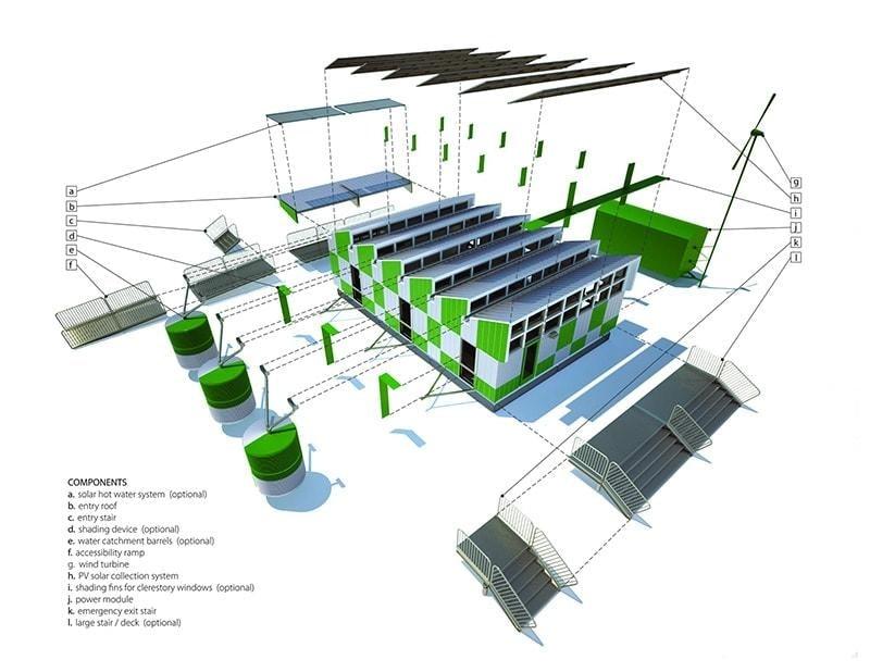 Thiết kế hệ thống thông gió cho nhà xưởng mang lại nhiều lợi ích