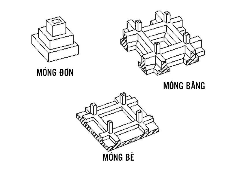 tu-van-chon-mong-phu-hop12