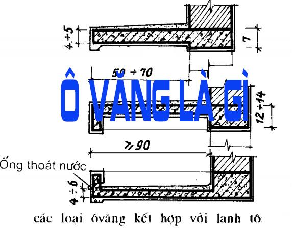 o-vang-la-gi-1