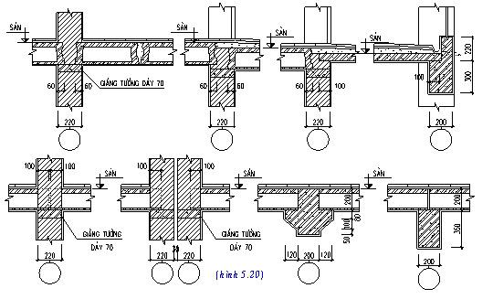 Cấu tạo nút khung bê tông cốt thép rất quan trọng khi xây dựng