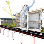 Các giải pháp thông gió cho nhà ống không thể bỏ qua?