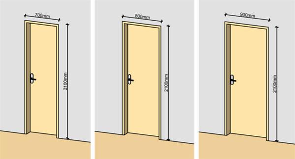 Kích thước cửa Toilet thông dụng nhất hiện nay như nào?